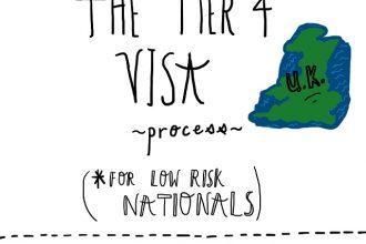 visa-tier-4-cho-du-hoc-sinh-anh